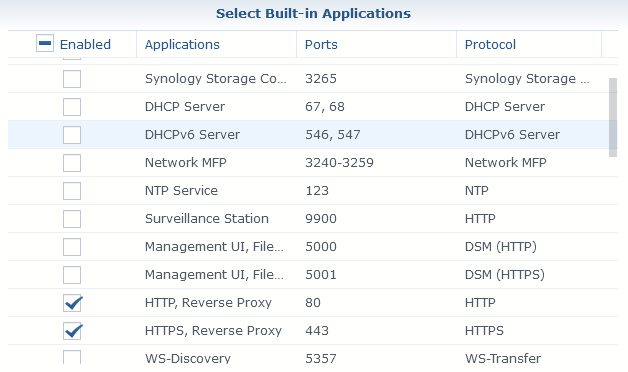 Secure Synology NAS built-in applications